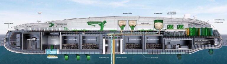 Датчане спроектировали первый в мире завод с нулевым количеством выбросов отходов